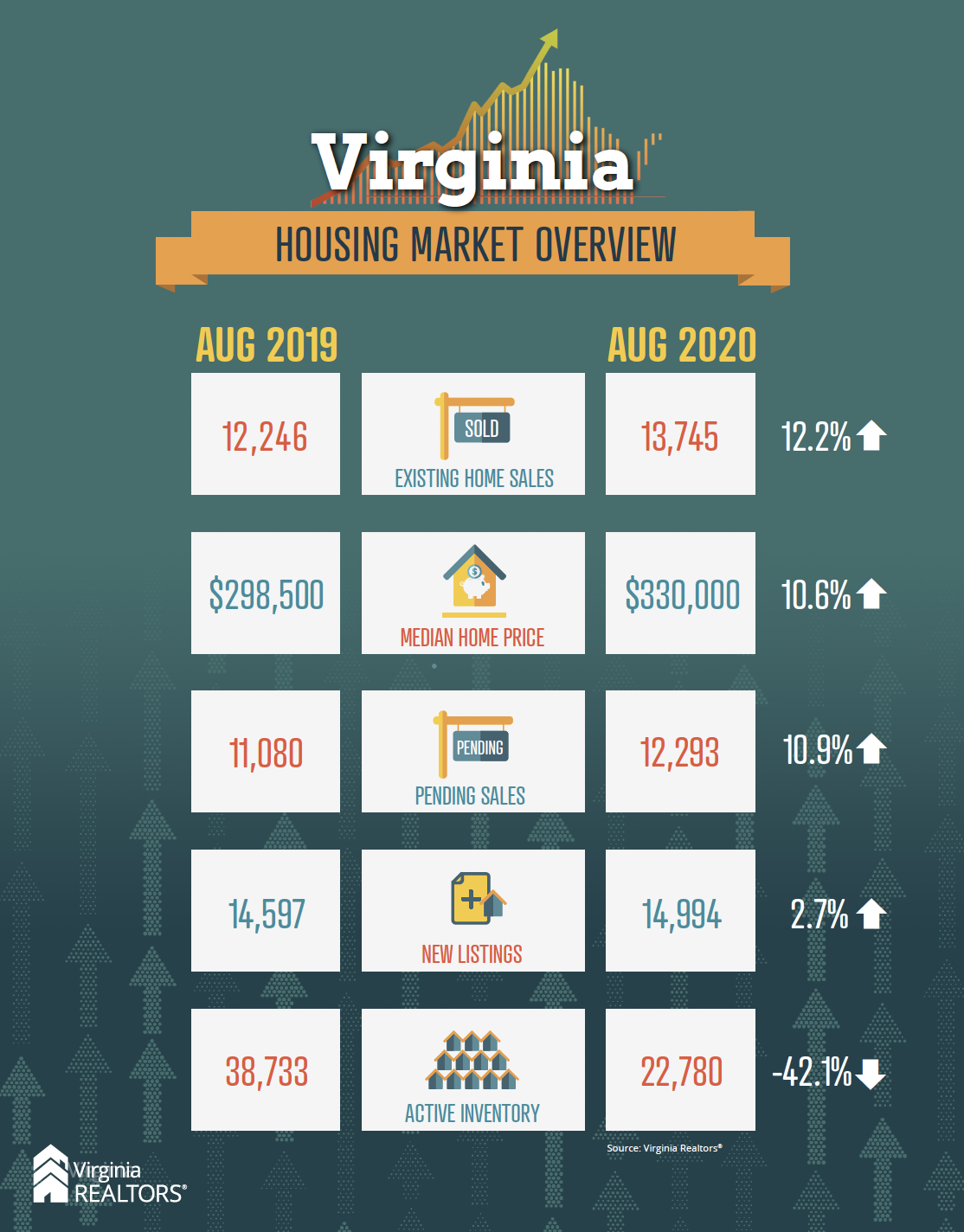 Aug 2020 Housing Market Overview