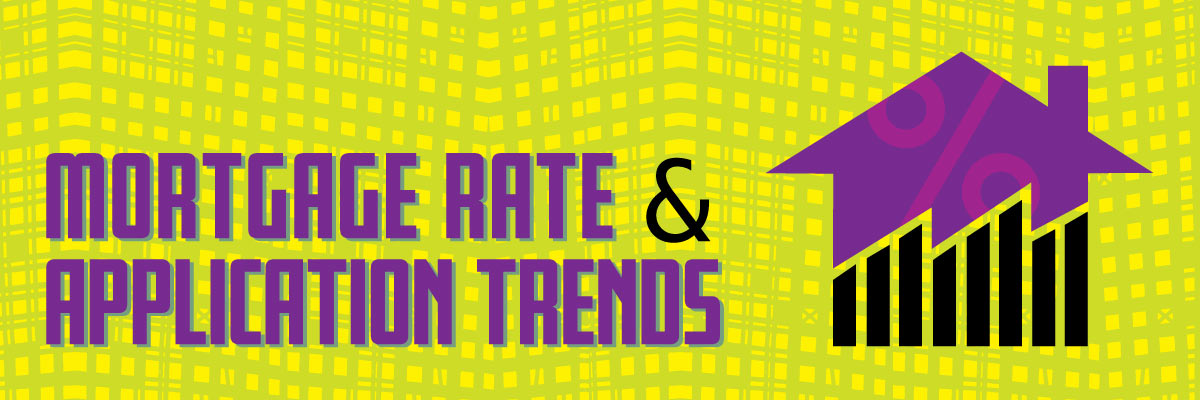 Mortgage rate & Application Trends