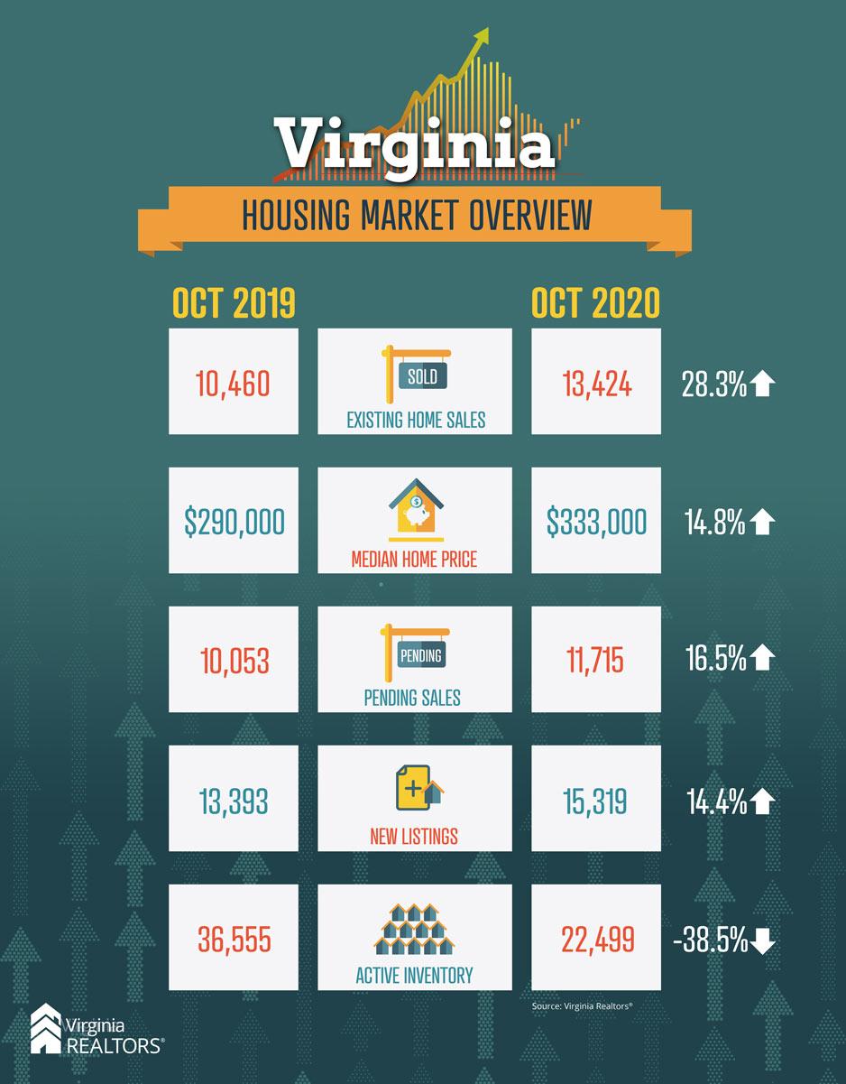 OCTOBER-Housing-Market-Overview-2019-2020
