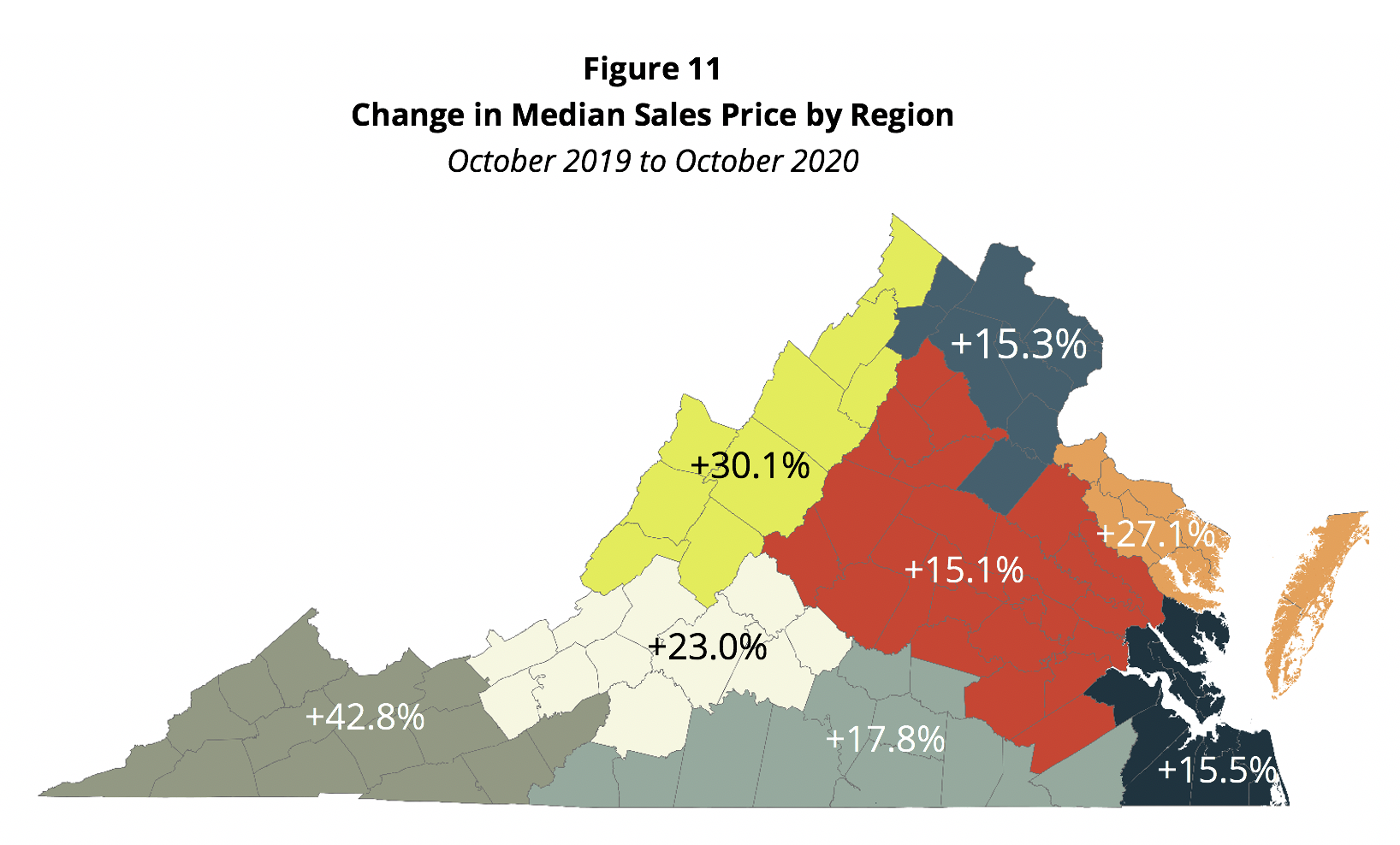 change in median sales price by region