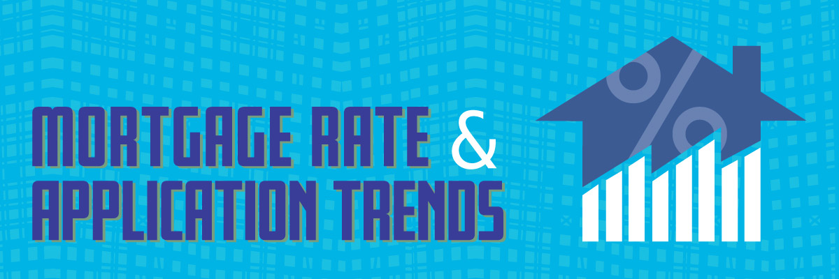 Mortgage Rates & Application Trends