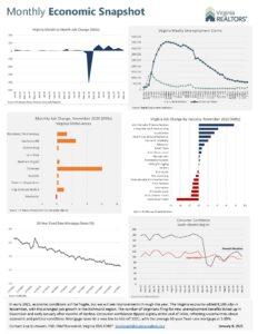 January 2021 Economic Snapshot