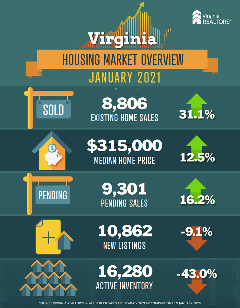 Jan2021-Housing-Market-Overview